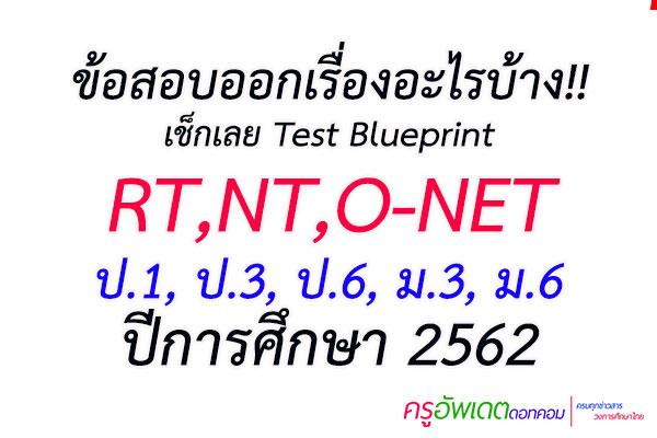 test blueprint